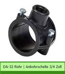 da32-anbohrschelle