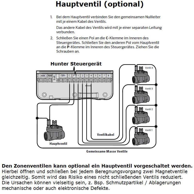 HUNTER PGV-101-GB Magnetventil