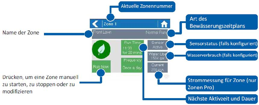 zonen-hydrawise-wlan-deutsc