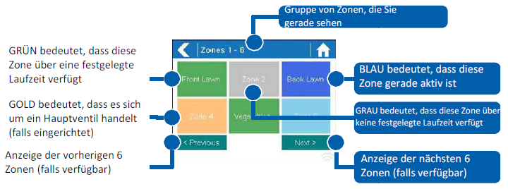 zone-bewaesserung-hydrawise-bedienungsanleitung-deutsch