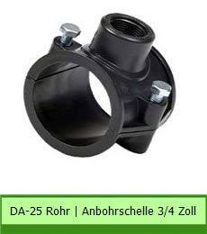 da25-anbohrschelle